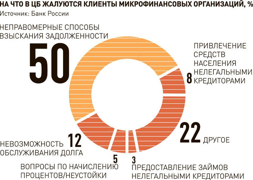 график работы альфа банк волжский